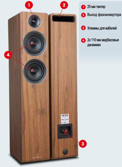 Acoustic Energy AE109